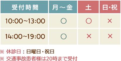 受付時間:平日10時~13時 14時~19時、土曜日10時~13時まで、休診日:日曜・祝日、交通事故患者様は20時まで受付